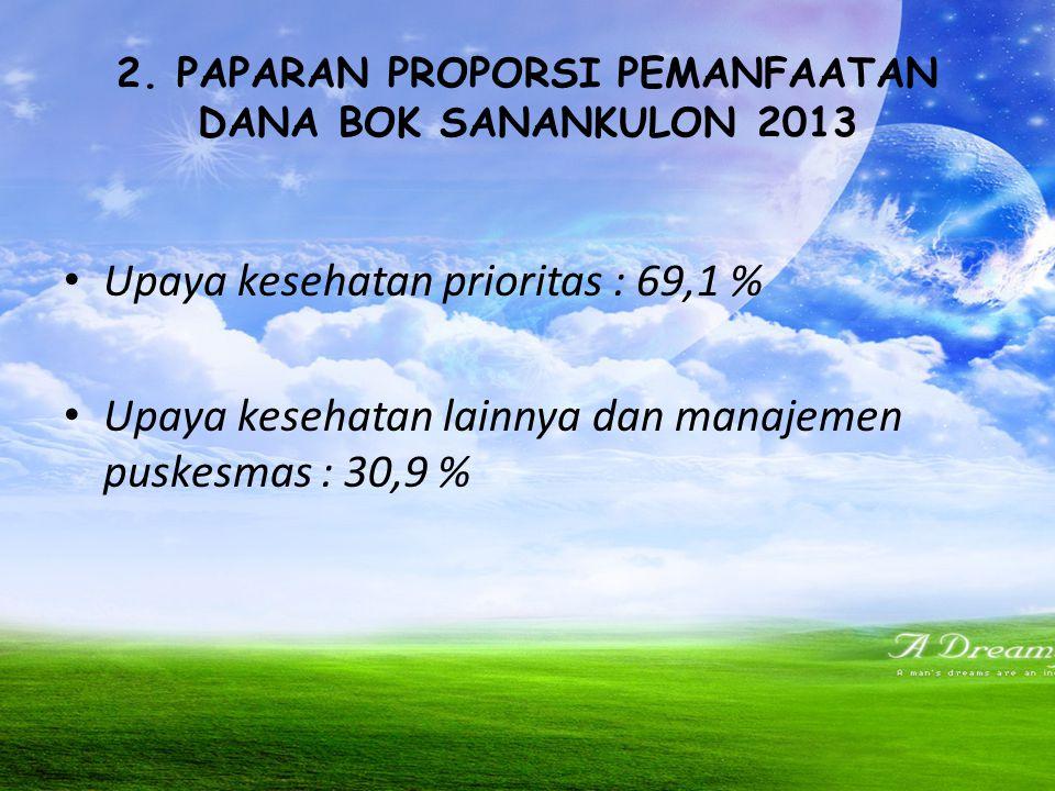 2. PAPARAN PROPORSI PEMANFAATAN DANA BOK SANANKULON 2013