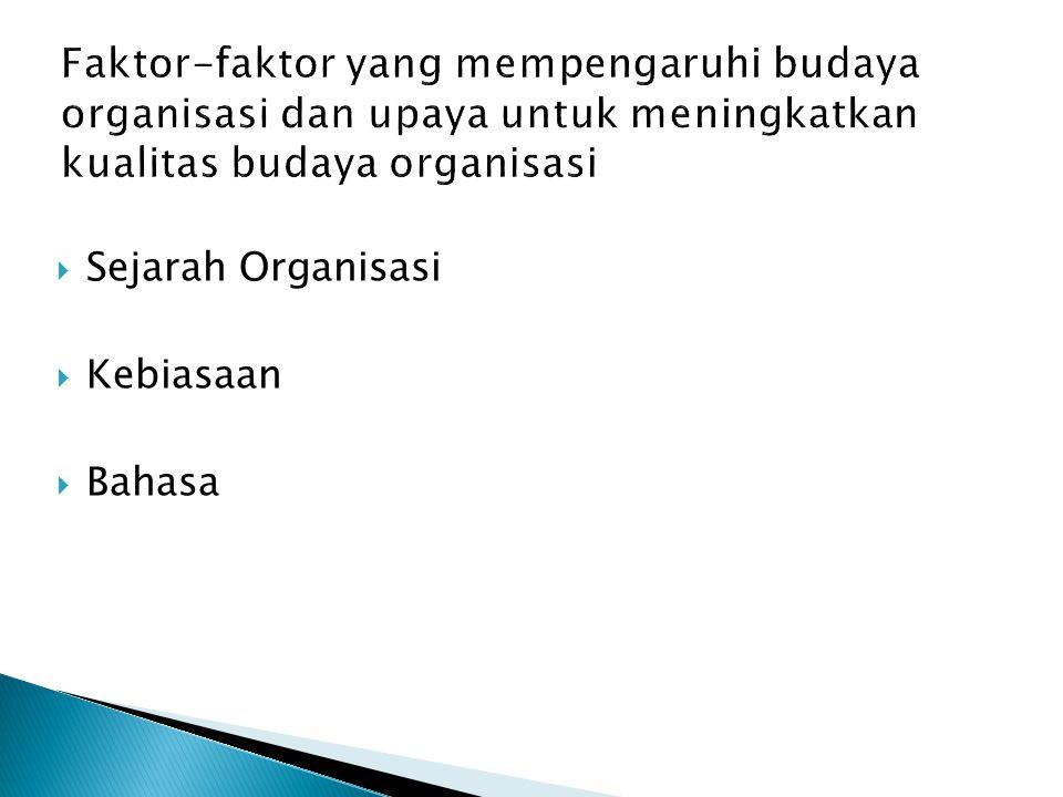 Faktor-faktor yang mempengaruhi budaya organisasi dan upaya untuk meningkatkan kualitas budaya organisasi