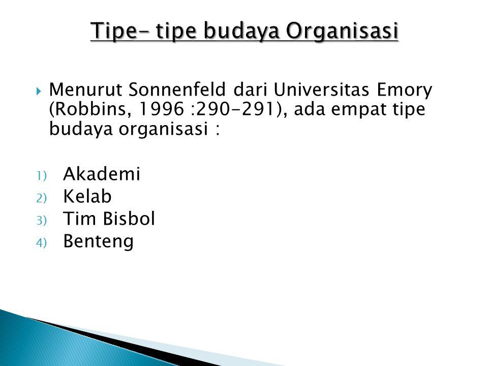 Tipe- tipe budaya Organisasi