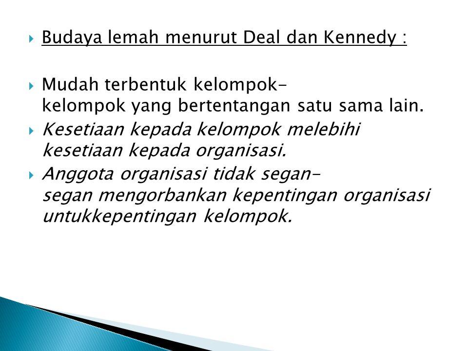 Budaya lemah menurut Deal dan Kennedy :