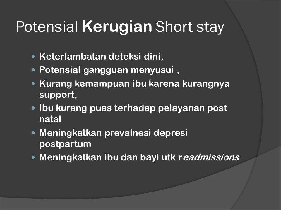 Potensial Kerugian Short stay