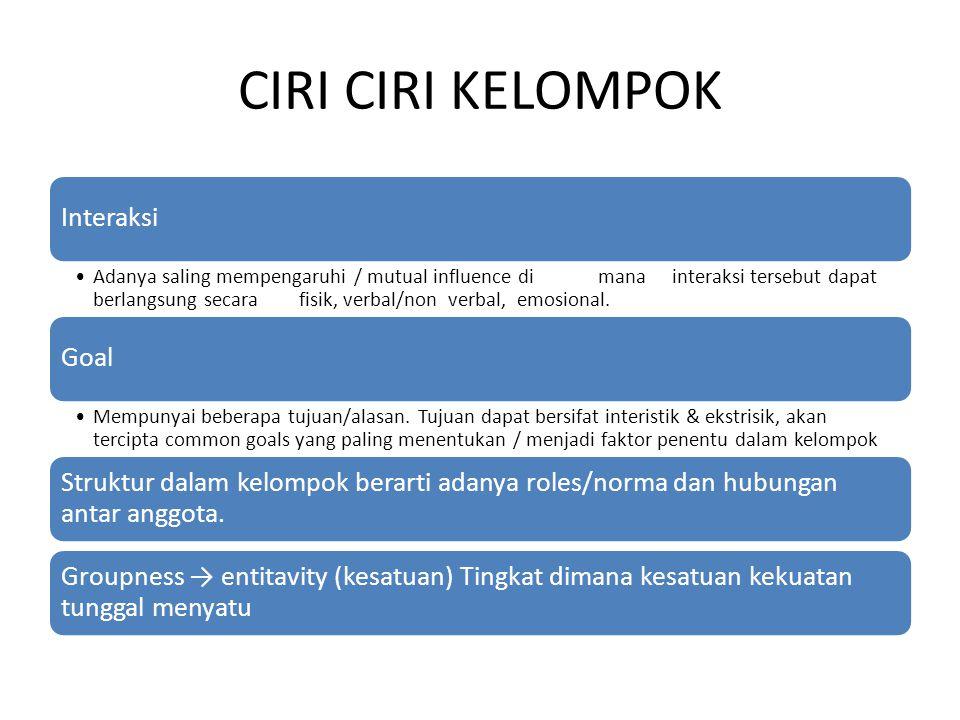 CIRI CIRI KELOMPOK Interaksi Goal