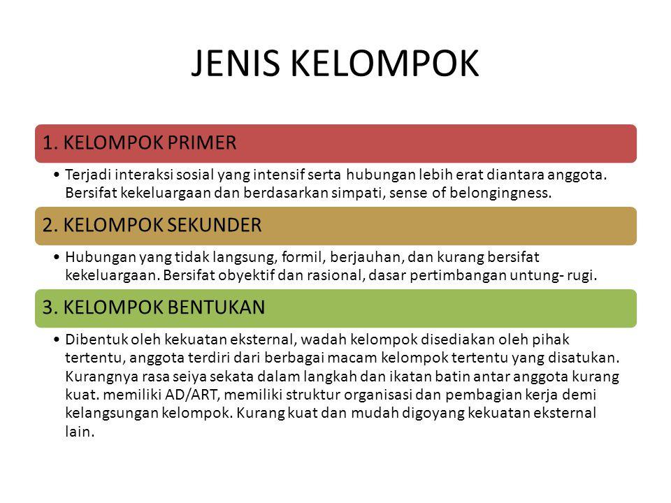 JENIS KELOMPOK 1. KELOMPOK PRIMER 2. KELOMPOK SEKUNDER