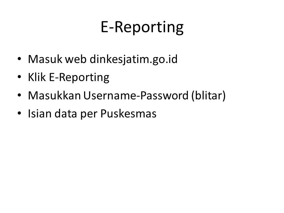 E-Reporting Masuk web dinkesjatim.go.id Klik E-Reporting