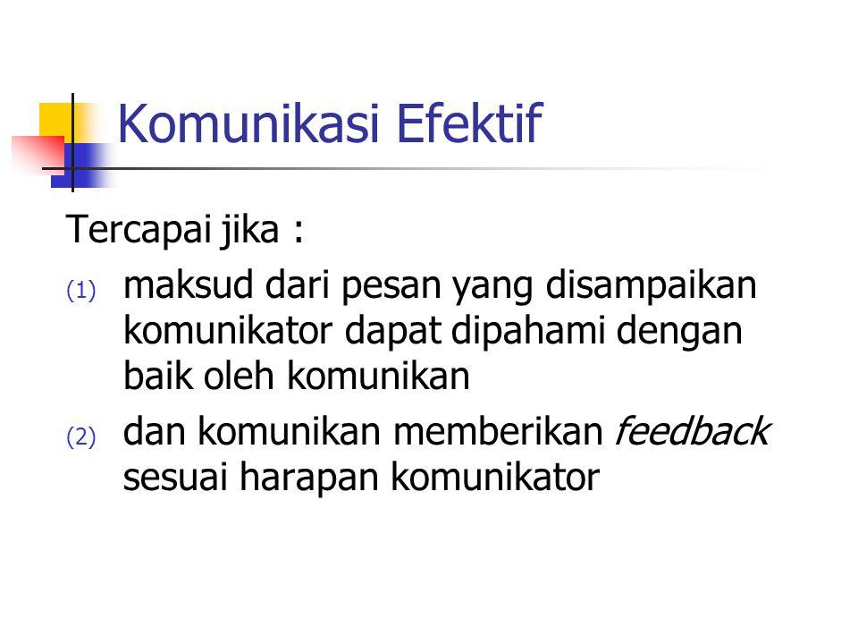 Komunikasi Efektif Tercapai jika :