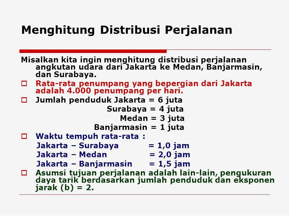 Menghitung Distribusi Perjalanan