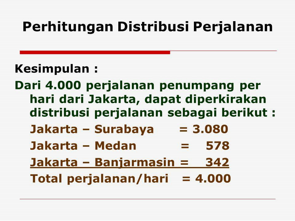 Perhitungan Distribusi Perjalanan