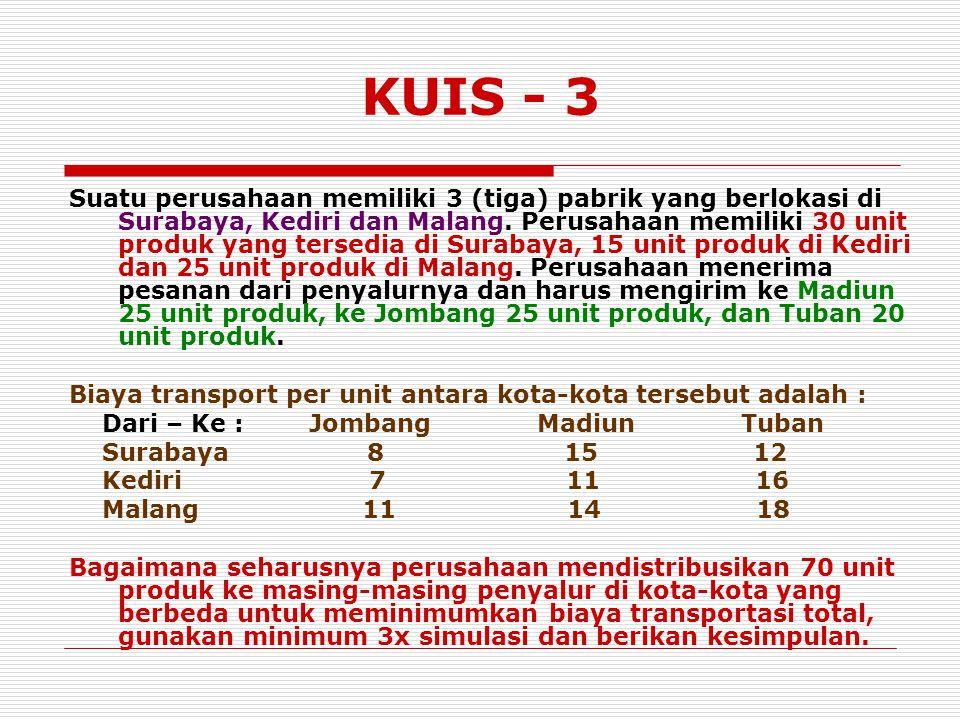KUIS - 3