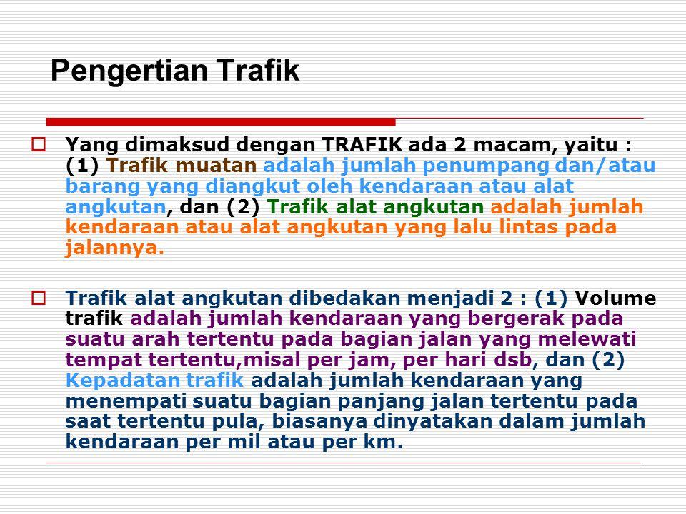 Pengertian Trafik