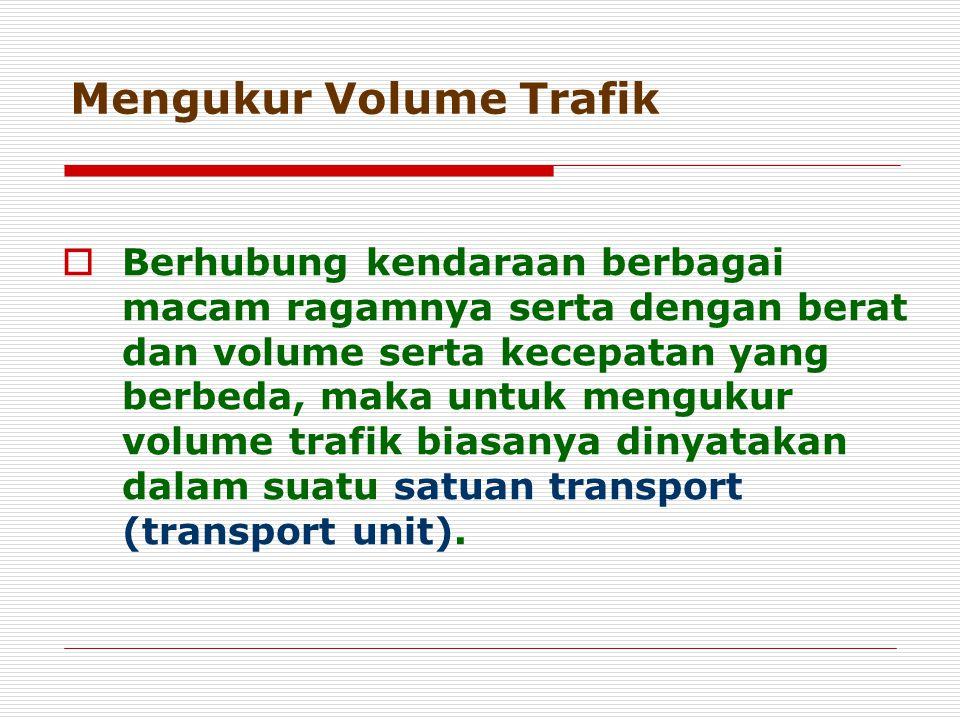 Mengukur Volume Trafik