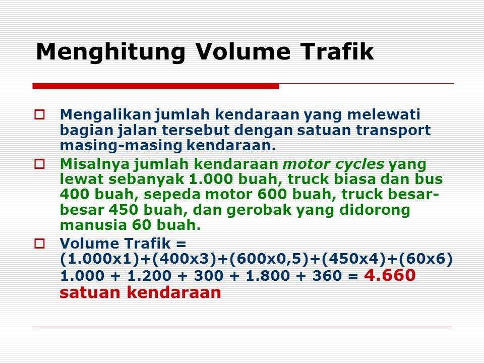 Menghitung Volume Trafik