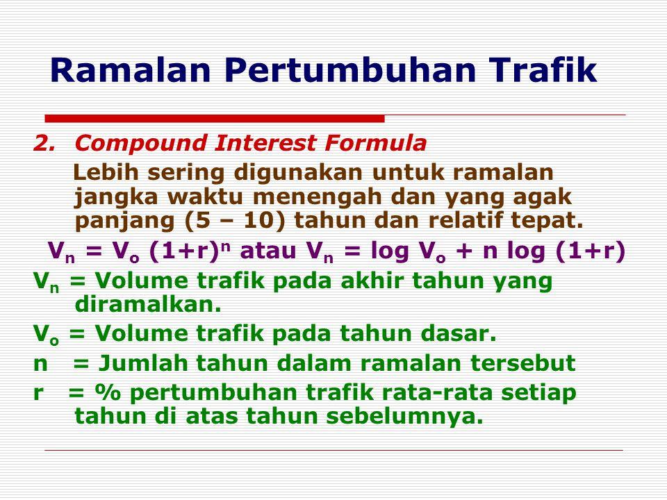 Ramalan Pertumbuhan Trafik