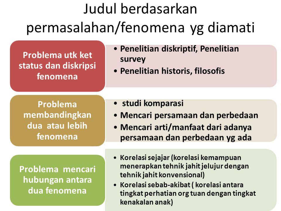 Judul berdasarkan permasalahan/fenomena yg diamati