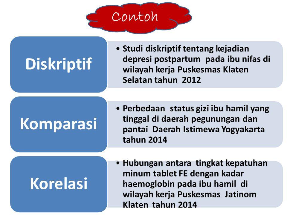 Contoh Diskriptif. Studi diskriptif tentang kejadian depresi postpartum pada ibu nifas di wilayah kerja Puskesmas Klaten Selatan tahun 2012.