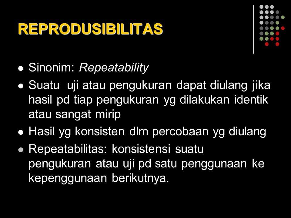 REPRODUSIBILITAS Sinonim: Repeatability