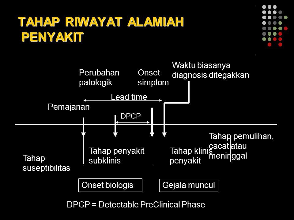TAHAP RIWAYAT ALAMIAH PENYAKIT