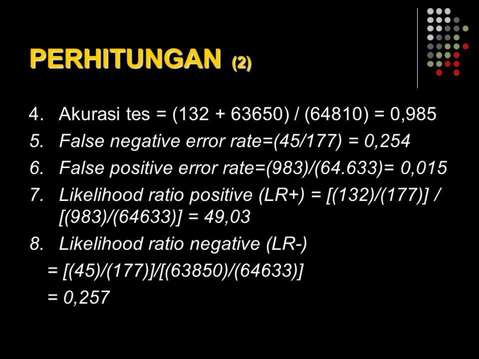 PERHITUNGAN (2) Akurasi tes = (132 + 63650) / (64810) = 0,985