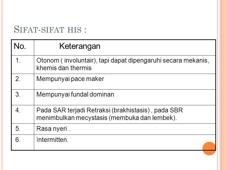 Sifat-sifat his : No. Keterangan 1.