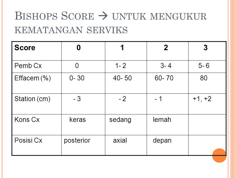 Bishops Score  untuk mengukur kematangan serviks