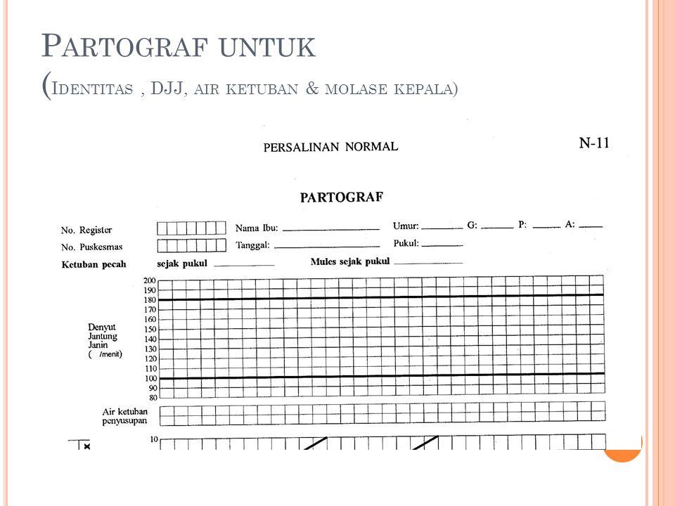 Partograf untuk (Identitas , DJJ, air ketuban & molase kepala)