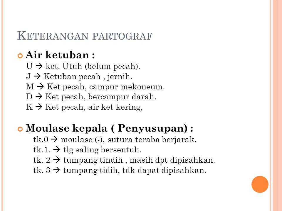 Keterangan partograf Air ketuban : Moulase kepala ( Penyusupan) :