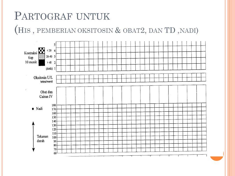 Partograf untuk (His , pemberian oksitosin & obat2, dan TD ,nadi)