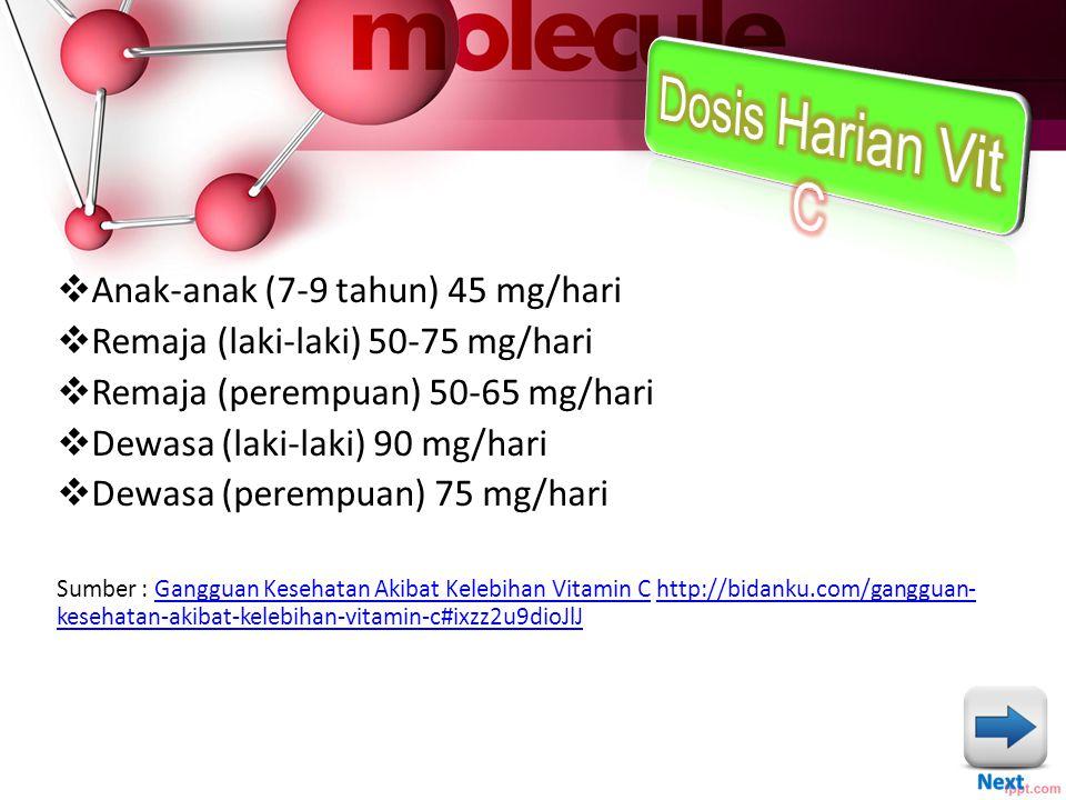 Dosis Harian Vit C Anak-anak (7-9 tahun) 45 mg/hari