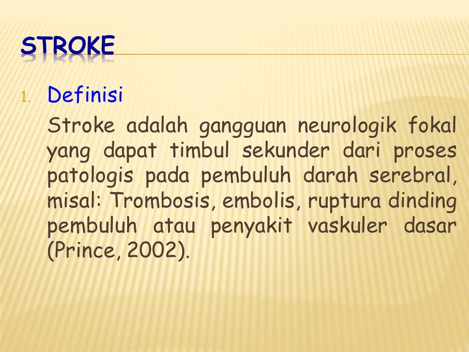 STROKE Definisi.