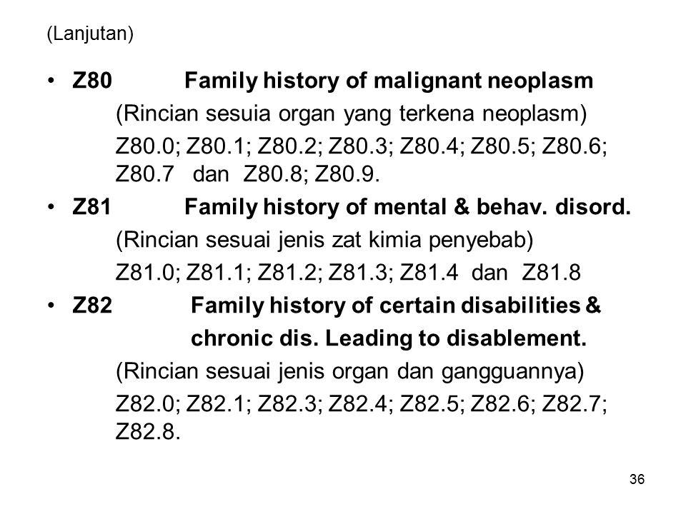 Z80 Family history of malignant neoplasm