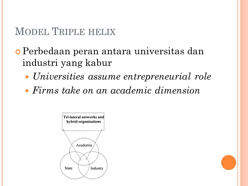 Model Triple helix Perbedaan peran antara universitas dan industri yang kabur. Universities assume entrepreneurial role.
