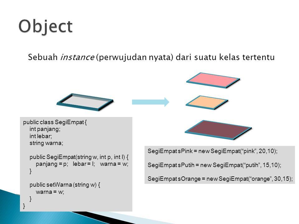 Object Sebuah instance (perwujudan nyata) dari suatu kelas tertentu