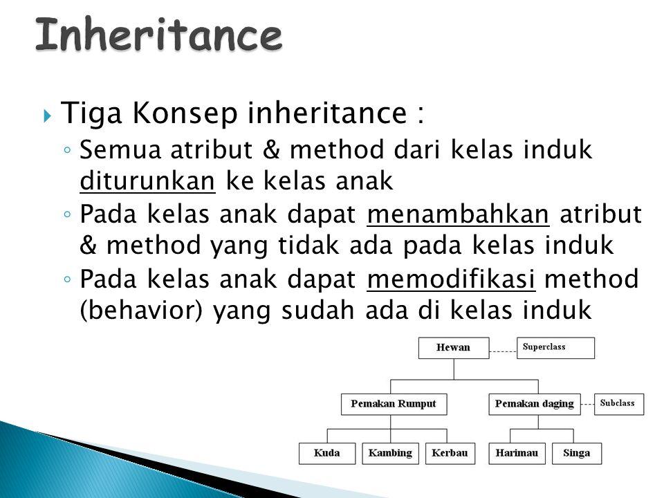Inheritance Tiga Konsep inheritance :