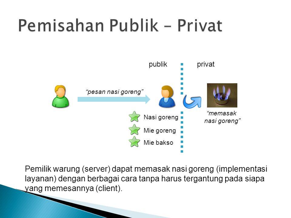 Pemisahan Publik – Privat