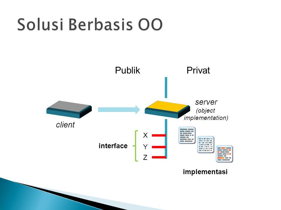 Solusi Berbasis OO Publik Privat server client X interface Y Z