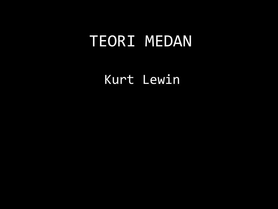 TEORI MEDAN Kurt Lewin