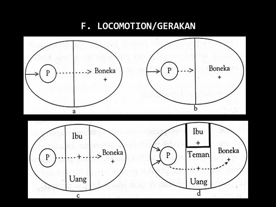 F. LOCOMOTION/GERAKAN