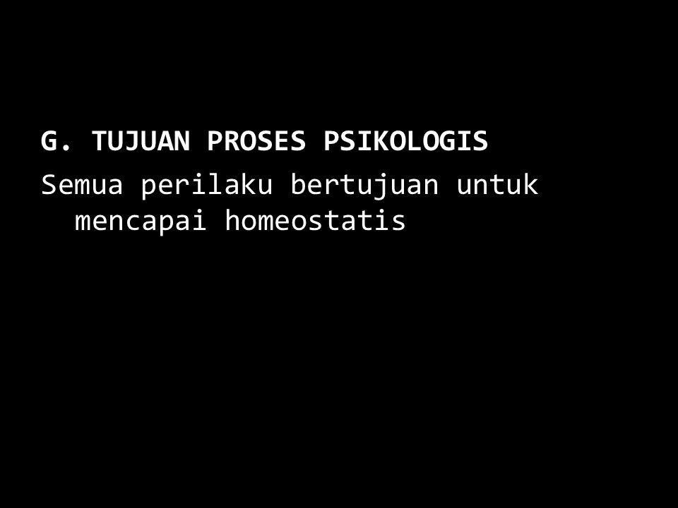 G. TUJUAN PROSES PSIKOLOGIS Semua perilaku bertujuan untuk mencapai homeostatis