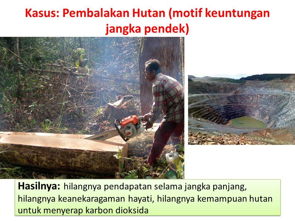 Kasus: Pembalakan Hutan (motif keuntungan jangka pendek)
