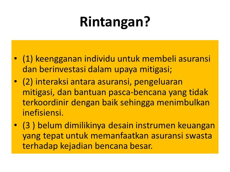 Rintangan (1) keengganan individu untuk membeli asuransi dan berinvestasi dalam upaya mitigasi;