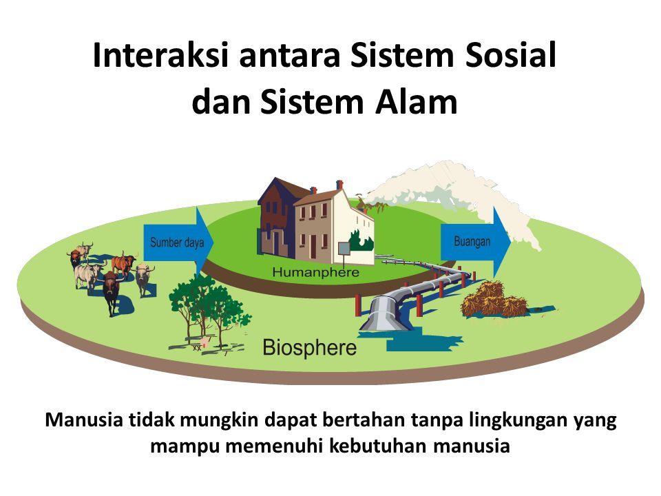 Interaksi antara Sistem Sosial