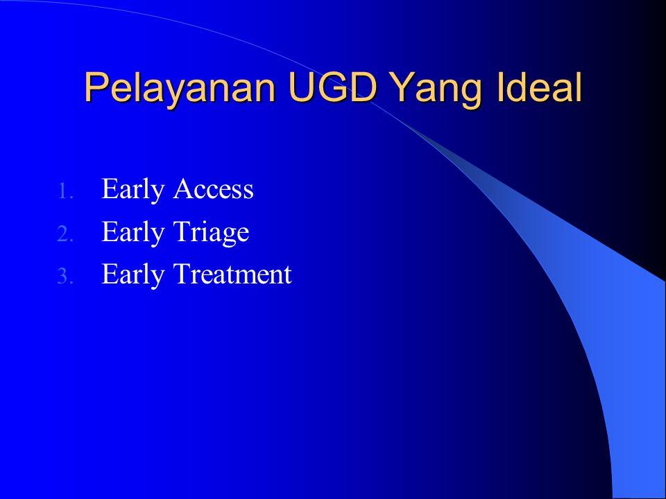 Pelayanan UGD Yang Ideal