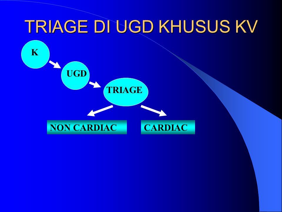 TRIAGE DI UGD KHUSUS KV K UGD TRIAGE NON CARDIAC CARDIAC