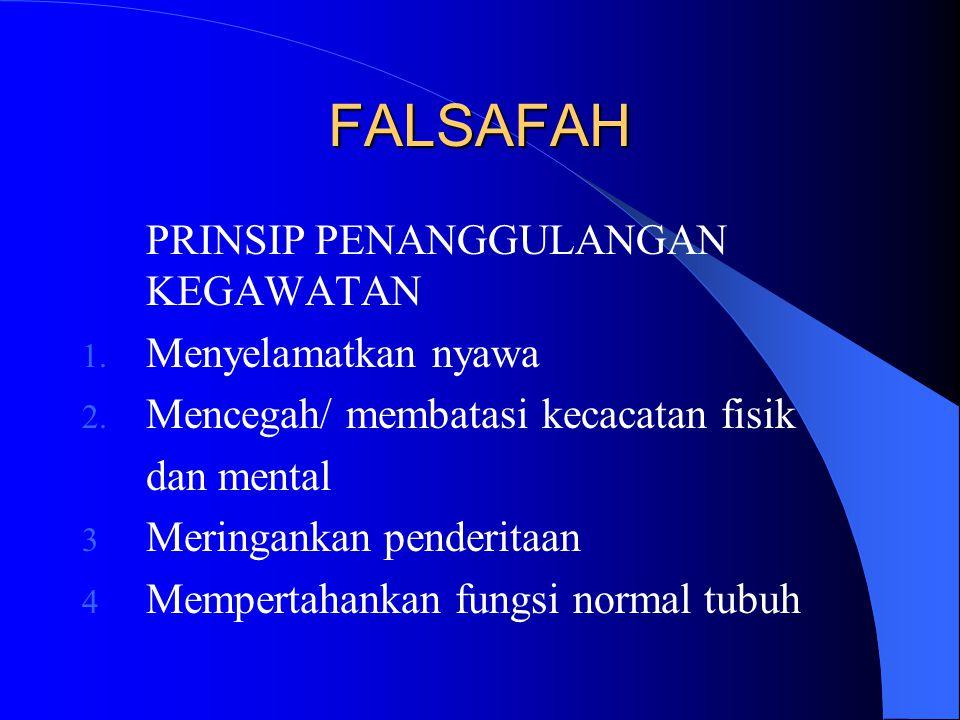 FALSAFAH PRINSIP PENANGGULANGAN KEGAWATAN Menyelamatkan nyawa