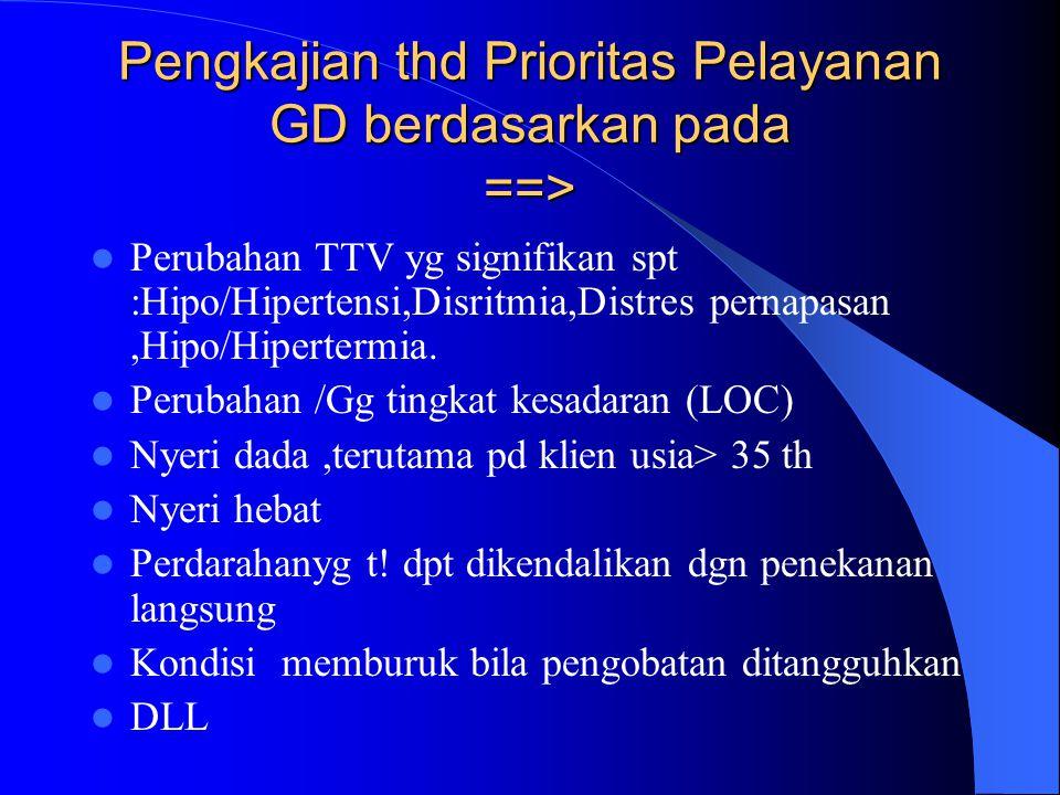 Pengkajian thd Prioritas Pelayanan GD berdasarkan pada ==>