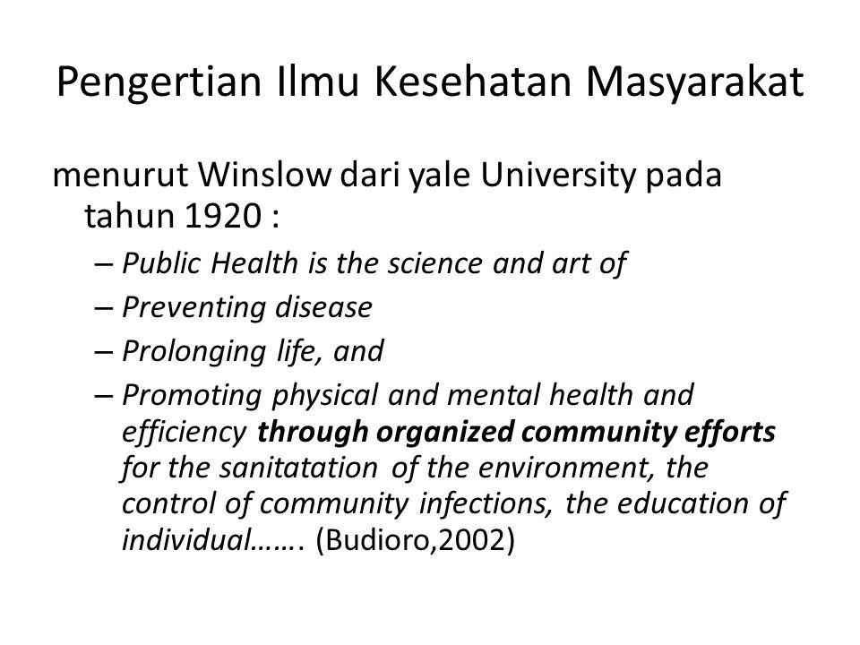 Pengertian Ilmu Kesehatan Masyarakat