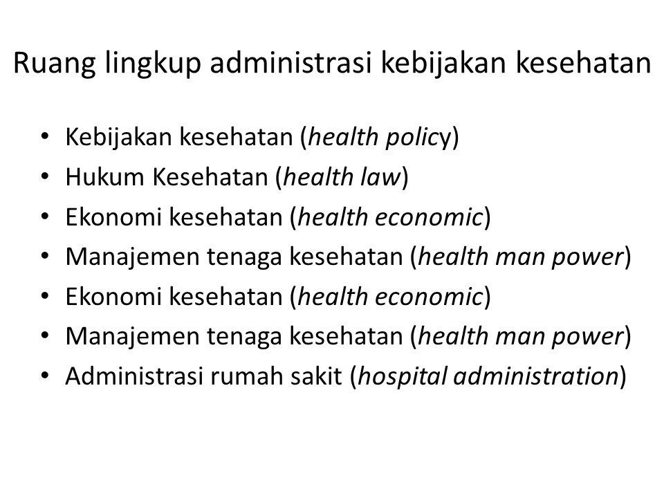 Ruang lingkup administrasi kebijakan kesehatan