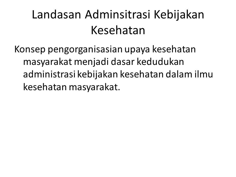 Landasan Adminsitrasi Kebijakan Kesehatan
