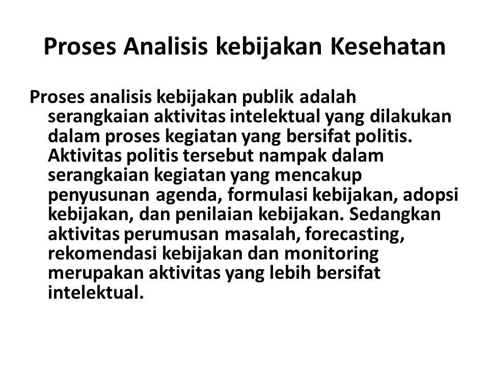 Proses Analisis kebijakan Kesehatan
