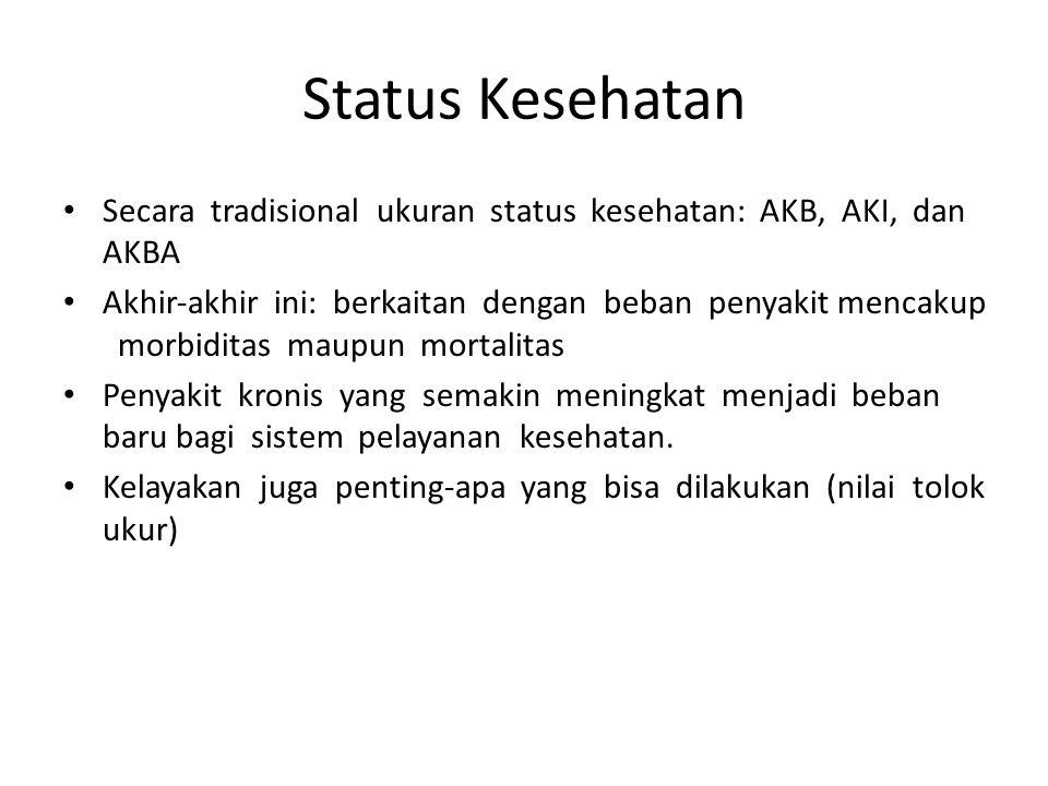 Status Kesehatan Secara tradisional ukuran status kesehatan: AKB, AKI, dan AKBA.