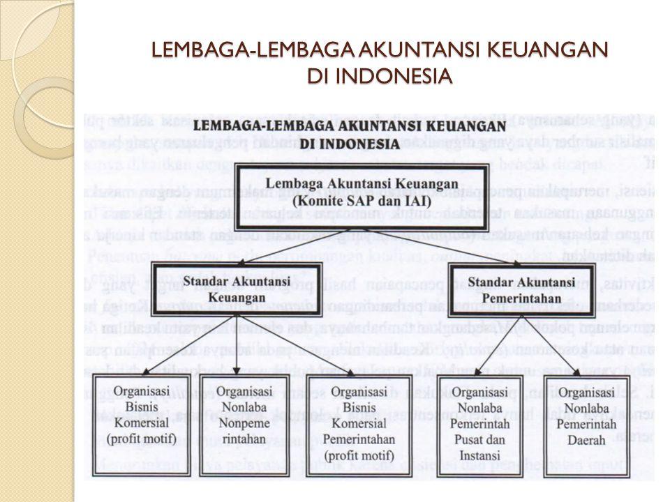 LEMBAGA-LEMBAGA AKUNTANSI KEUANGAN DI INDONESIA